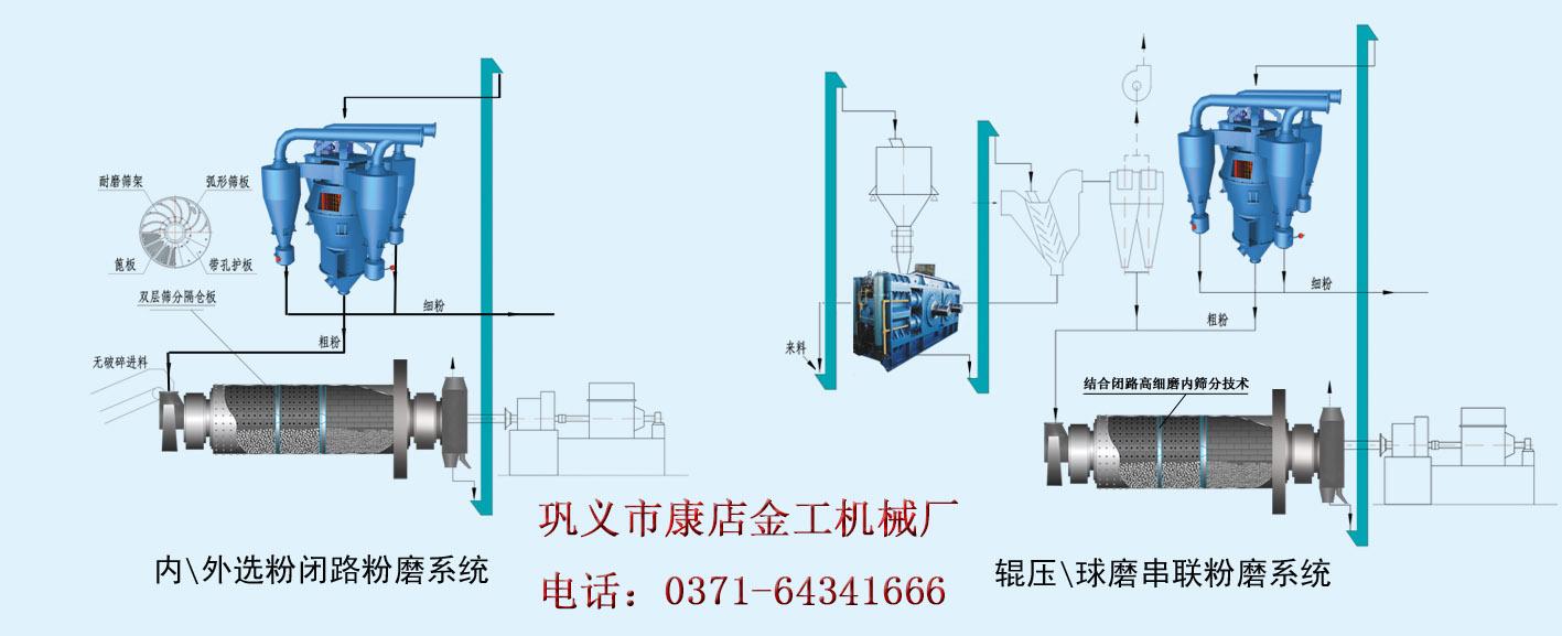 粉煤灰选粉机工艺实例