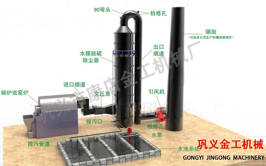 旋流式水膜脱硫除尘器