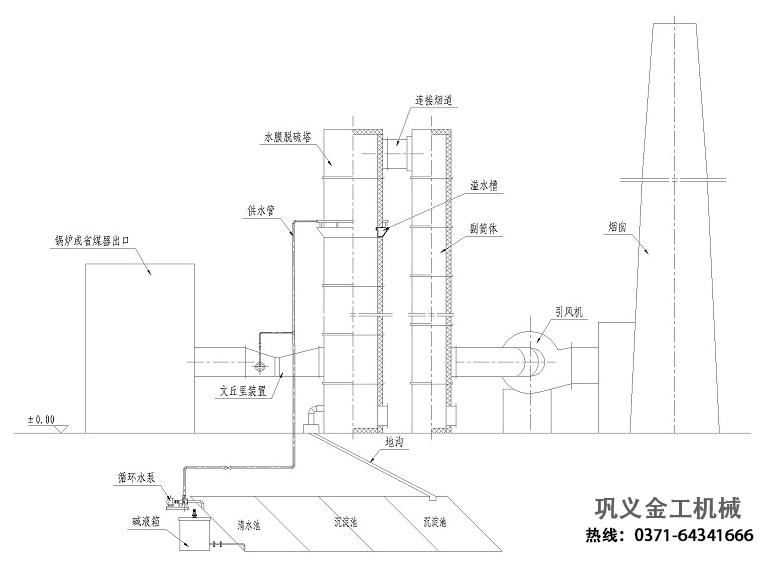水膜脱硫除尘器工艺流程示图
