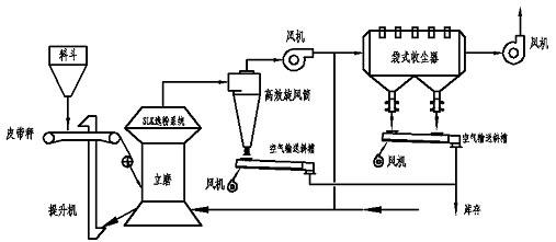 电路 电路图 电子 原理图 507_221