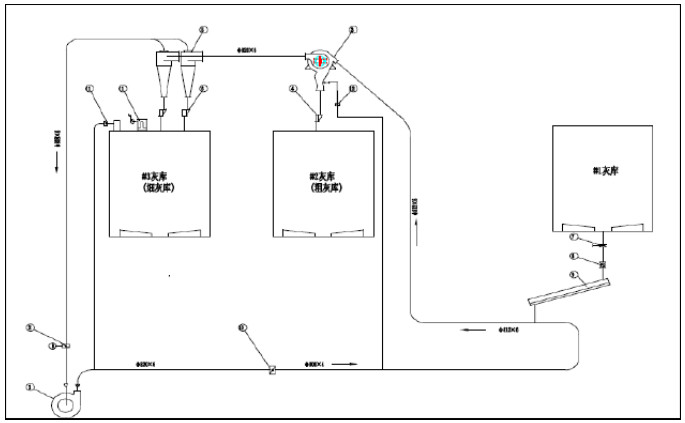 巩义市康店金工机械厂是专业从事粉磨工程、粉体设备、除尘设备研制生产的科技企业,公司以积极向上的精神风貌为建材企业研制开发出一系列产品,来满足市场需求。先后研制成功高效涡流分选机、改进型O-Sepax选粉机、三分离选粉机、双转子选粉机、脉冲布袋除尘器、锅炉脱硫除尘器、雾炮设备等一批具有国内领先水平的新产品。 公司严格按照ISO9001国际质量体系论证标准进行管理、设计、生产、制作,不断采用新材料、新工艺、新技术,推出科技含量高的节能环保新产品投放市场,深受广大用户的好评。数年来在粉煤灰干灰收集、输送、分